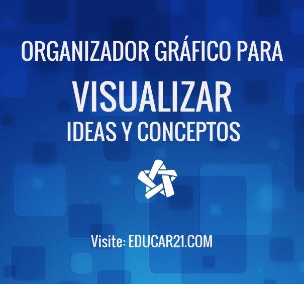 Visualizar ideas y conceptos
